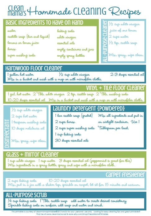 House cleaning basics 101 simply happenstance for Building your own home checklist